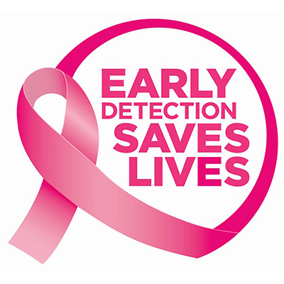 Social Security Benefits and Breast Cancer